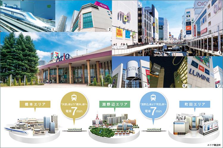 交通の利便性だけでなく、生活の利便性も向上するポジショニング。