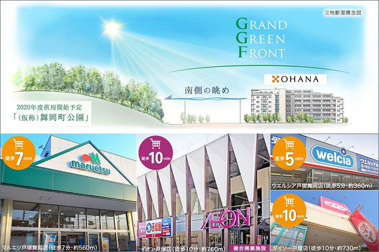 日常使いはマルエツ、イオン。駅前には24時まで営業のスーパーもあります。