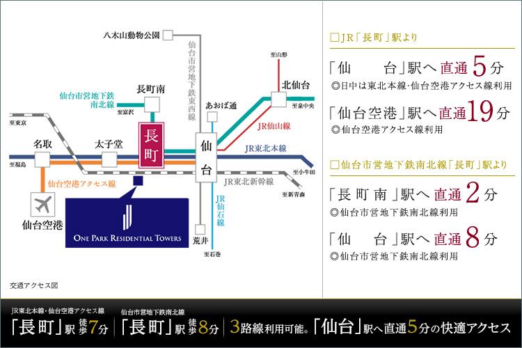 JR「長町」駅徒歩7分、地下鉄「長町」駅徒歩8分。「仙台」駅へは直通5分。徒歩圏内に大型スーパーや総合病院も