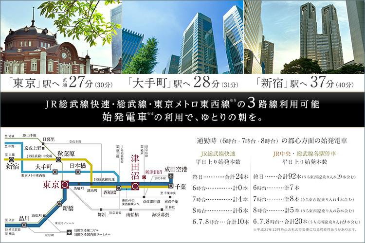 3路線、始発電車の利用も可能なJR「津田沼」駅北口より徒歩7分。