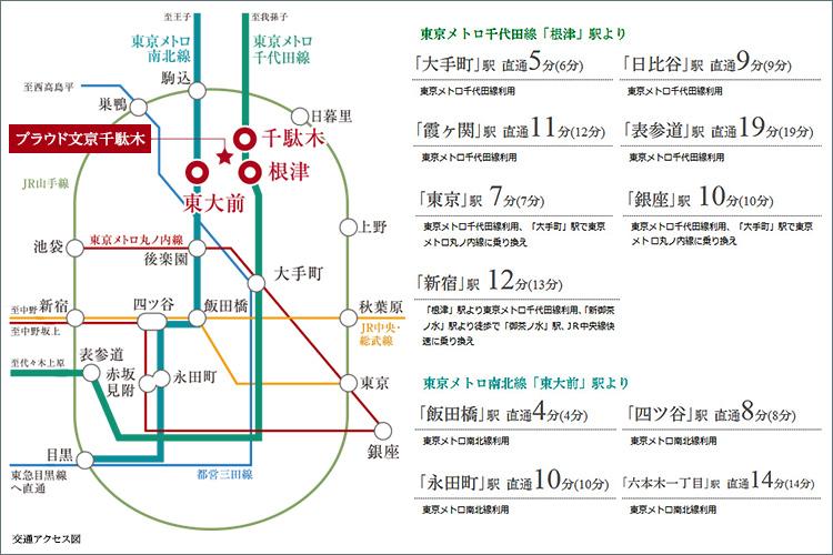 「大手町」駅、直通5分(※1)