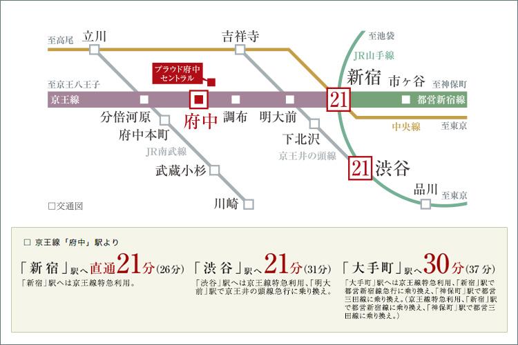 京王線特急停車の「府中」駅から、新宿へ3駅・21分のダイレクトアクセス。
