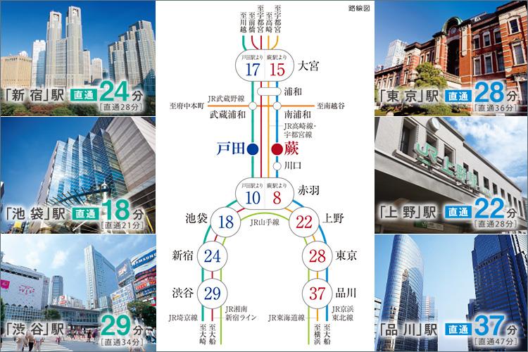 JR埼京線、JR京浜東北線の2路線利用可能。新宿へ直通24分、東京へ28分の軽快アクセス。