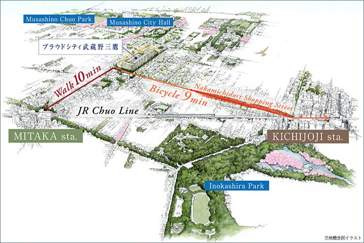 新宿直通14分、東京直通27分、渋谷18分。三鷹駅はJR中央線特別快速停車駅