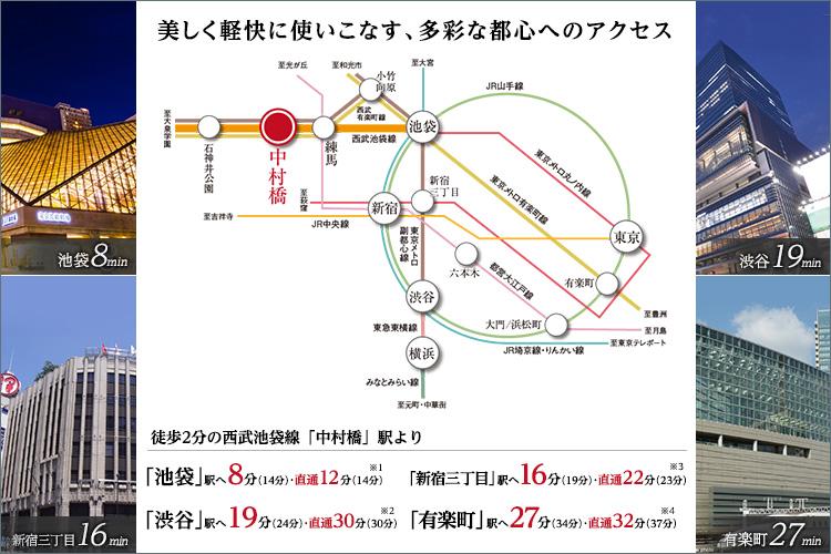 ■池袋・新宿・渋谷・有楽町、都心主要エリアに直通アクセス可能。広がる通勤利便。