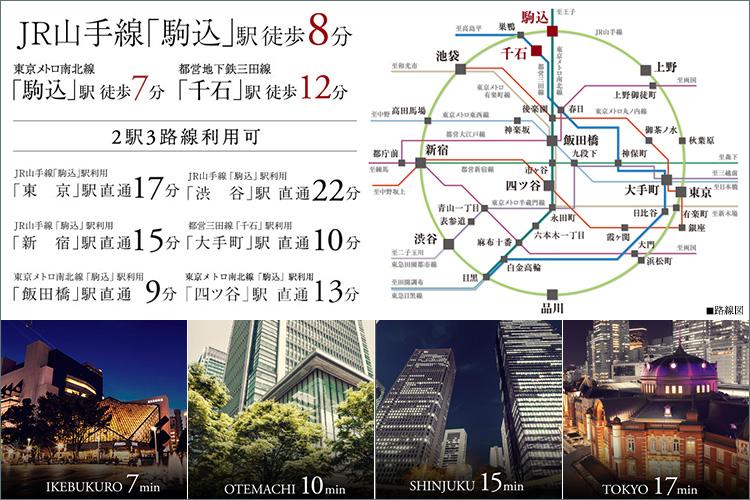 【JR山手線「駒込」駅を最寄とする、2駅3路線利用可能の恵まれたアクセス。】