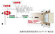 地震を感知すると、エレベーターを最寄階に自動停止。また停電の際でも、照明を点灯したまま最寄階で止まる自動制御システムです。