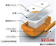 断熱構造で魔法びんのように浴槽を包み、お湯の熱を長時間逃がしません。