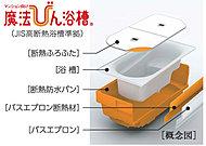 断熱構造で魔法びんのように浴槽を包み、お湯の熱を長時間逃しません。