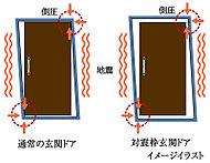 万一の地震時に、避難路を確保できるようドアとドア枠の間に隙間を設けた対震ドア枠を採用。 ※JISに規格された変形量の範囲で対応しています。