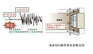 地震を感知すると、エレベーターを最寄階に自動停止させ、また停電時も停電灯を点灯したまま最寄階で止まる自動制御システムです。