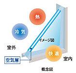 サッシは、結露の抑制や断熱効果を高める複層ガラスを採用。冷暖房の省エネ効率もアップします。快適な住空間を作り出します。(一部除く)