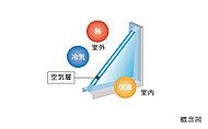 サッシは、断熱効果を高める複層ガラスを採用(一部除く)。冷暖房のエネルギー効率がアップします。