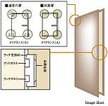 玄関には、枠とドアのクリアランスを通常より広く取った対震枠ドアを採用しました。地震時でもドアを閉ざされることがないよう配慮しています。