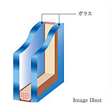 各住戸の開口部のサッシには、2枚のガラスの間に空気層を設けた複層ガラスを採用。1枚ガラスに比べ、断熱性・気密性が高まります。