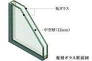 窓ガラスには複層ガラスを採用し、2枚のガラスの間に中空層を設けています。この中空層により断熱効果が高まり、結露防止にも有効です。
