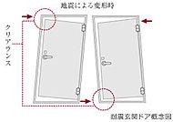 玄関ドアには、枠とドア本体の間にクリアランス(隙間)を設けた耐震枠を採用。