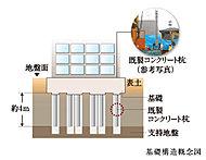 「クリオ室見」は建物を支える地中の支持地盤に、頑強な杭を打つことで躯体を支える杭基礎工法を採用しました。