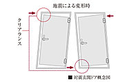 玄関ドアには、枠とドア本体の間にクリアランス(隙間)を設けた対震枠を採用。
