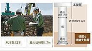 サーパス持田町では地盤調査によって得たさまざまな結果をもとに、地盤に応じた適切な基礎設計を行っています。