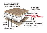 界床には、遮音性の高い約250~280mm厚のボイドスラブを確保し、その上に緩衝材付きのフローリング材を貼る直貼り工法を採用。