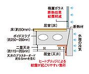 各部位ごとに断熱材を施すことで、結露の抑制・省エネルギーに努めています。