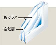 室内の全窓に断熱性を向上させ、結露を抑制する複層ガラスを採用。