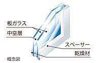 室内の快適性を高めるため、高い断熱効果を発揮する複層ガラスを採用。(一部の窓に採用)