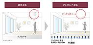 お部屋の小梁をなくしました。アンボンド工法とは、天井や床を支えるコンクリートの中にPC鋼線を打設し、住まいの強度をさらに高める工法。