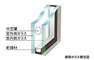 窓には断熱性に優れた複層ガラスを採用し、結露対策に配慮。