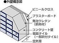 外壁は150mmのコンクリート造壁。さらに、外壁の内側は断熱材とプラスターボードで断熱効果を高めています。