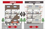 基礎と建物の間に免震装置を設置し、地震の揺れが直接上部の建物に伝わらない・・・つまりは地震時にも住戸内は激しく横揺れしない安全な建物を実現。