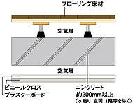 リフォームやメンテナンスが容易な二重床・二重天井設計を採用。