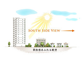 レジデンスは、南側前面の建物との距離に配慮してレイアウト。高い建物が少ない街並が広がり※都心部とは思えない開放感を味わえます。※現地の南側、目黒通りから20m以上先は第3種高度地区に指定。建築物には20mの高さ制限が設けられています。