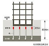 地表面から約26mまで安定した支持層へ杭を打ち込み、建物を強固に支持。