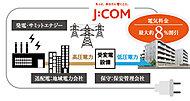 高圧電力をJ:COMが一括購入し、各住戸に電力を提供することで約5%の電気料金割引を実現。※1