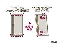 万一の地震時にドアの変形を抑える、耐震枠仕様の玄関ドアを採用しています。