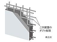 耐震壁には、コンクリートの中に二重の鉄筋を配したダブル配筋を採用。強度と耐久性を高めています。