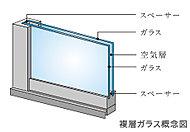 2枚のガラスの間に空気層を挟み込むことにより、優れた断熱性を実現。冷暖房効果を高め、結露の防止にも役立ちます。
