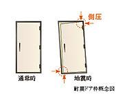 基準値範囲内における地震による変形でドアが開かなくなる状況を軽減します。