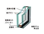 窓は1枚ガラスに比べて断熱性の高い複層ガラスを採用。結露を抑え、省エネ効果もあります。