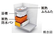 浴槽を断熱材で覆い、保温効果を高めた構造で、お湯が冷めにくく、追い焚きの回数を削減できます。