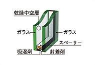 断熱効果が高いため冷暖房効率が高まり、光熱費を節減。温度差が大きい冬場も、カビの原因となる結露を抑え、室内の快適さを保ちます。