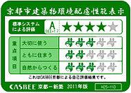 建築物の環境性能を評価する建築物総合環境性能評価システムをベースにした評価システムが「CASBEE」です。※1