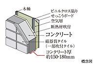 外壁コンクリートは厚さ約150・180mmを確保しました。居室側には断熱材を施して断熱性も高めています。