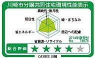 川崎市建築物環境配慮制度に基づく評価システム(CASBEE)の評価を受けております。