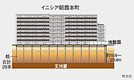 杭の先端の抵抗力と杭と地盤の間に働く摩擦力により建物を支える基礎構造です。