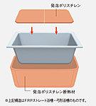 浴槽とフタに発泡ポリスチレン断熱材を使用し、高い保温効果を発揮。追いだき回数が減り、光熱費が節約できます。