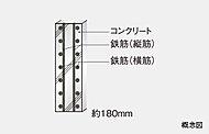 耐震壁の厚さ約180mm、配筋はダブル配筋とし遮音性にも配慮しています。