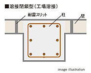 柱のコンクリート内部の鉄筋に、つなぎ目を溶接した閉鎖型フープ筋を採用。柱構造の粘り強さを向上させます。
